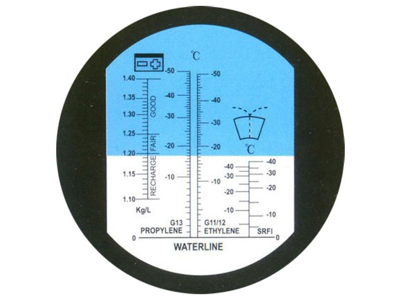 Refraktometer pre auto LH-T50-6